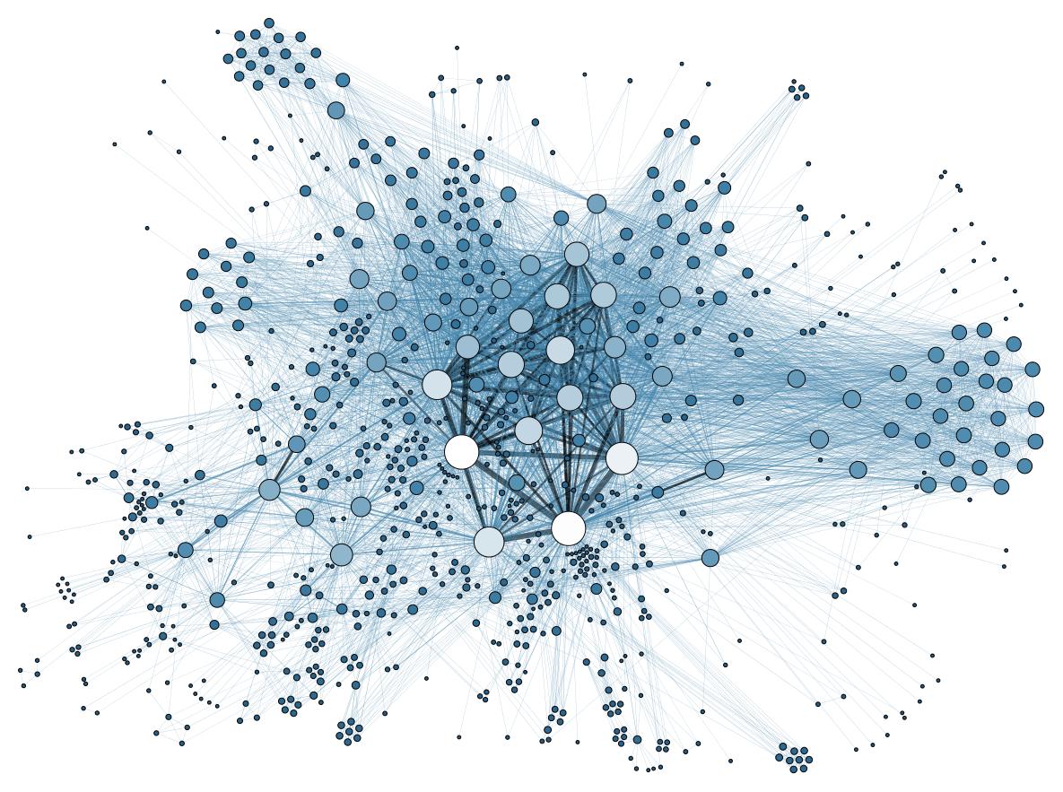 "Graph representing the metadata of thousands of archive documents, documenting the social network of hundreds of League of Nations personals. Published in: Grandjean, Martin (2014). ""La connaissance est un réseau"". Les Cahiers du Numérique 10 (3): 37-54. CC-BY-SA 3.0"